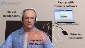 Neurostimulateur implanté